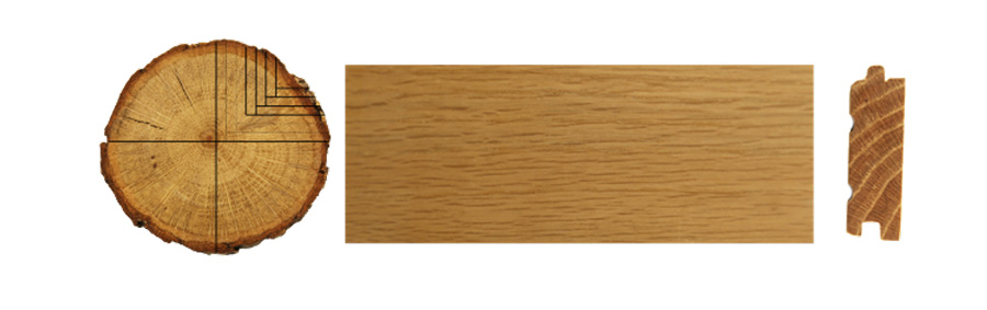 rift sawn cuts of wood