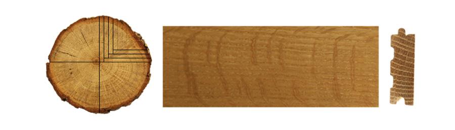 quater sawn cuts of wood